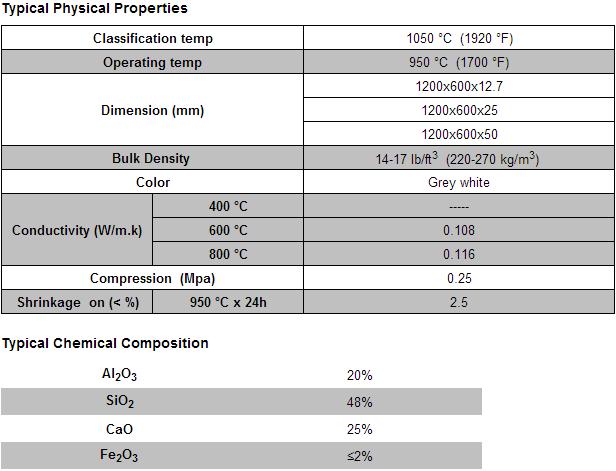 Mineral Wool Board Taofibreceramic Fiber